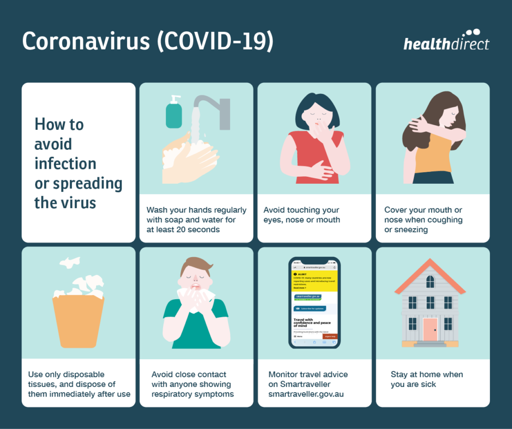 How to avoid infection or spreading the coronavirus